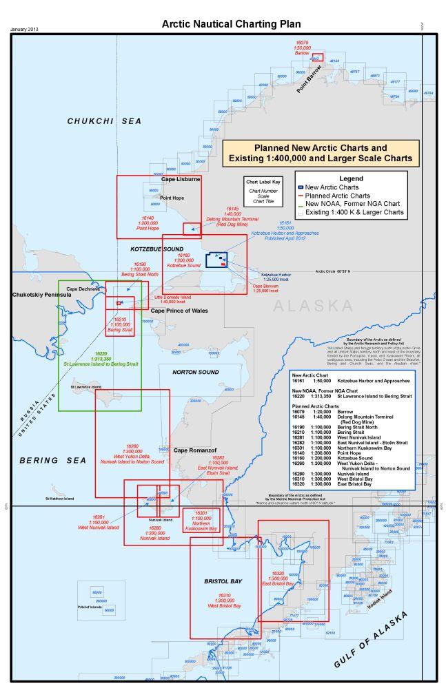 Arctic Chart Plan