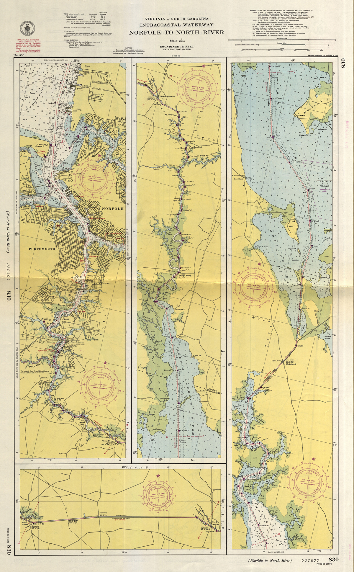 chart 830 1938
