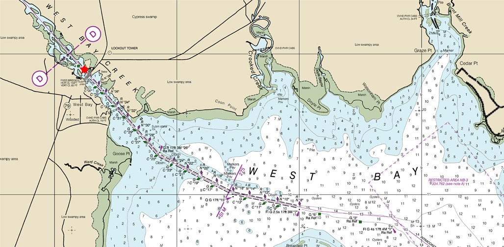 Florida West Coast Intracoastal Waterway Map.Intracoastal Waterway News Updates