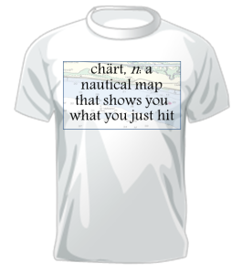 ChartDefinitionTransparent