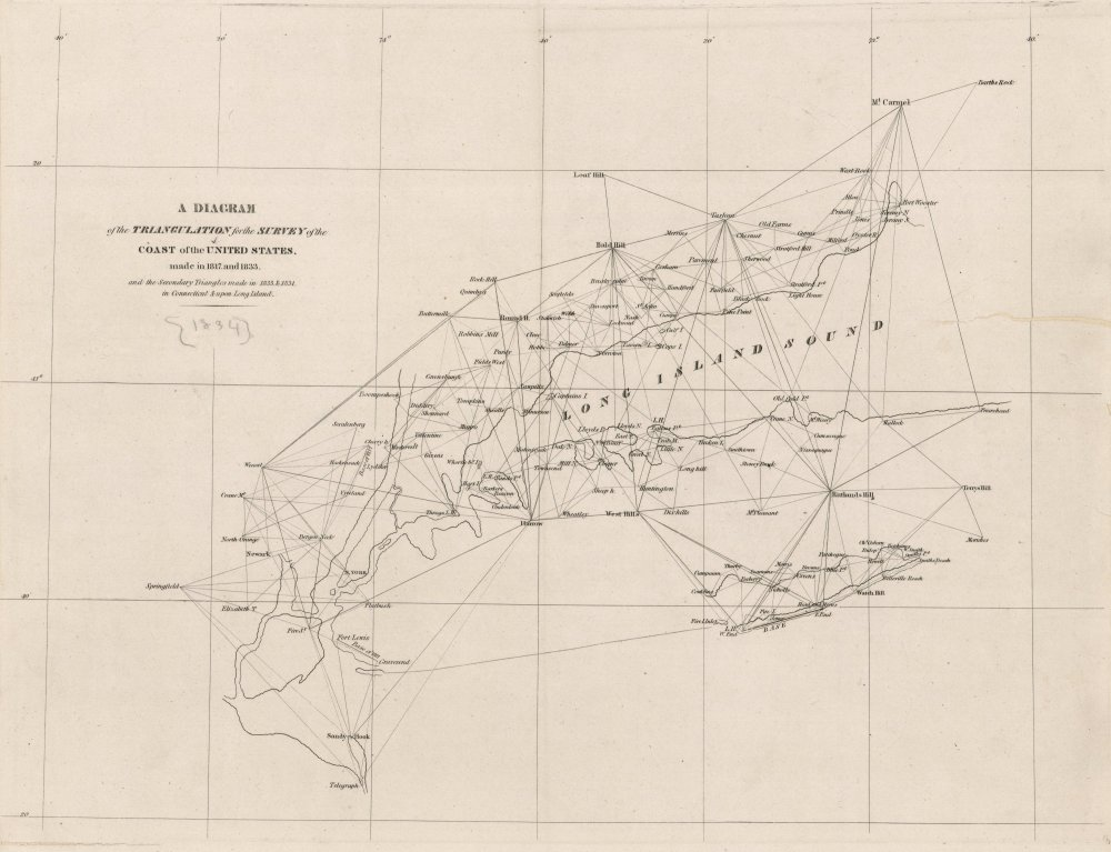 Hassler's first triangulation diagram
