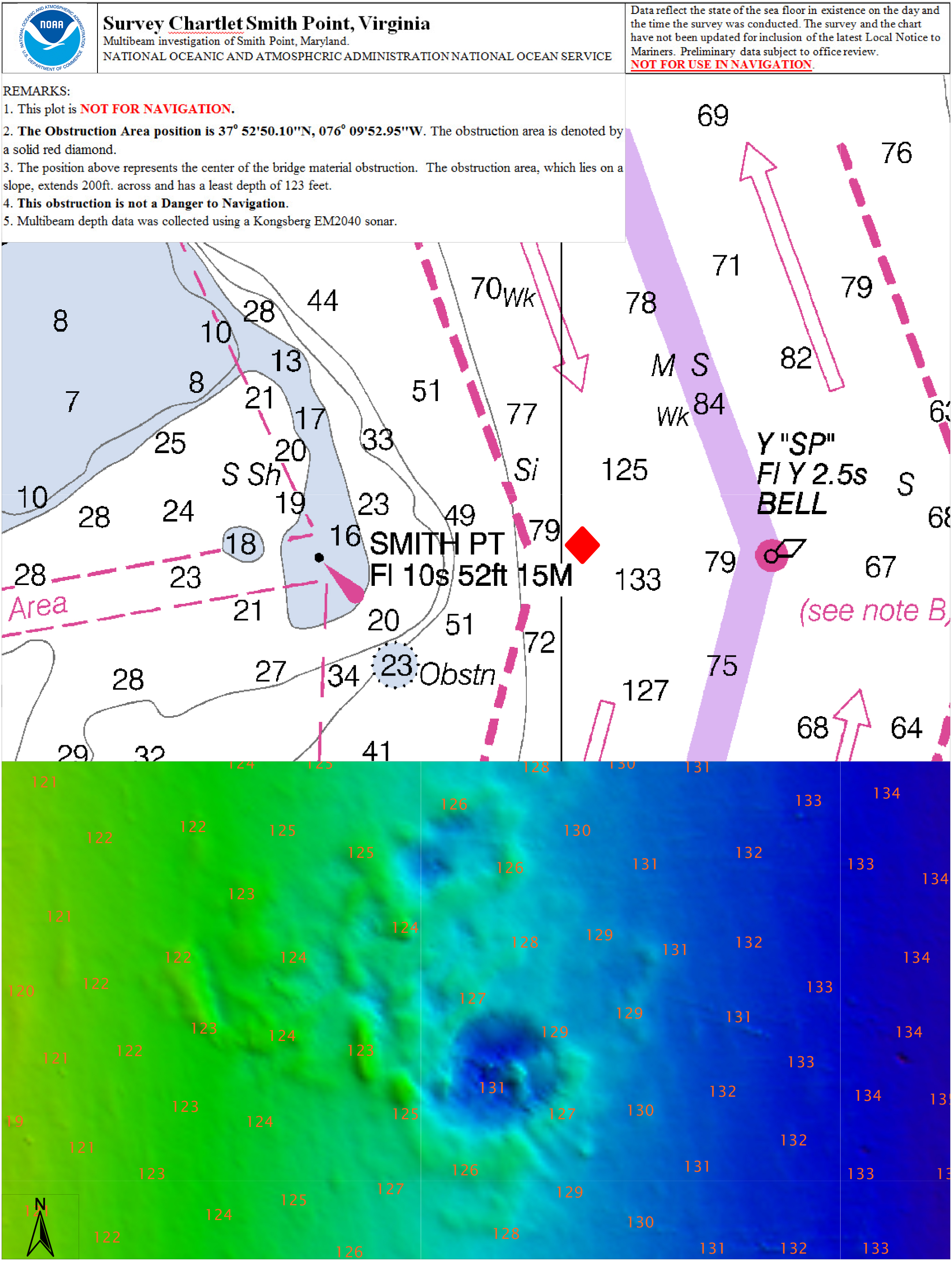 Smith_Point_Chartlet
