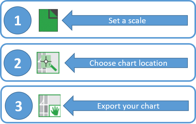 NOAA Custom Chart makes it easy for users to create a personalized chart.